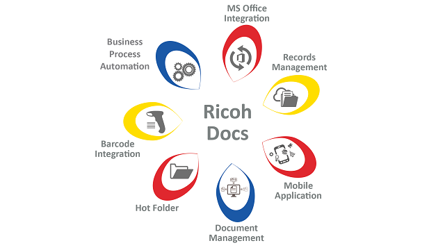 Ricoh India Launches RicohDocs 3 0 with Enhanced User
