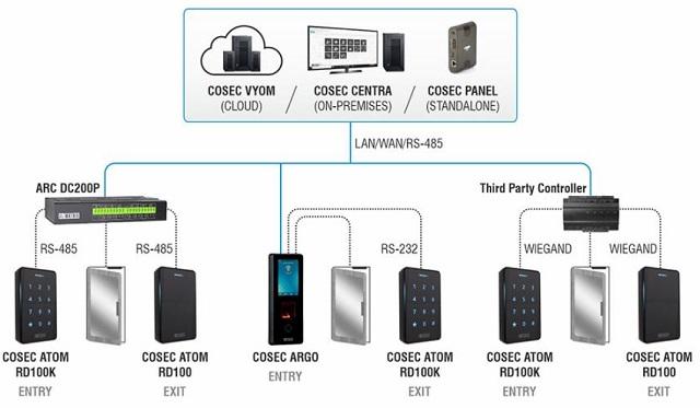 Matrix COSEC ATOM RD100 .