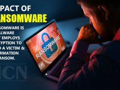 Impact of Ransomware