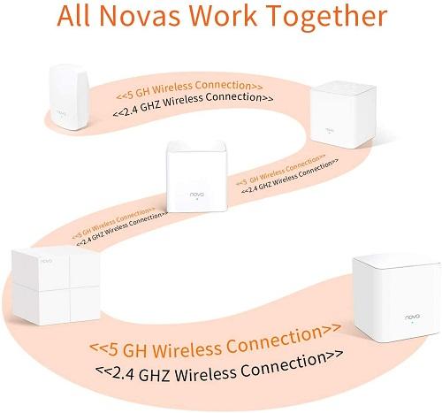 Tenda Nova MW5G Wi-Fi 02