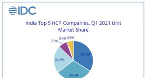 India-HCP-market-1